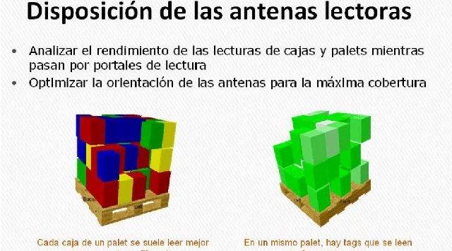 Fundamentos técnicos y de negocio del RFID. Curso en video de 11 horas, por Lluis Bueno, de Nextpoints.com